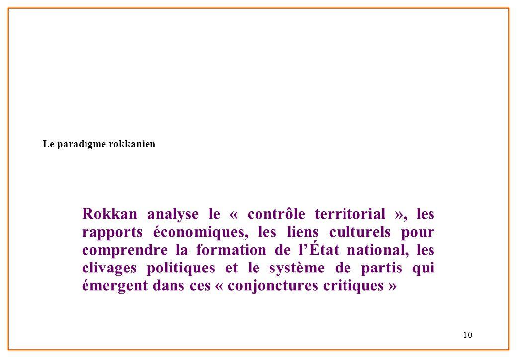 10 Le paradigme rokkanien Rokkan analyse le « contrôle territorial », les rapports économiques, les liens culturels pour comprendre la formation de lÉ