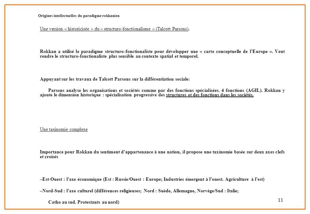11 Origines intellectuelles du paradigme rokkanien Une version « historicisée » du « structuro-fonctionalisme » (Talcott Parsons). Rokkan a utilisé le