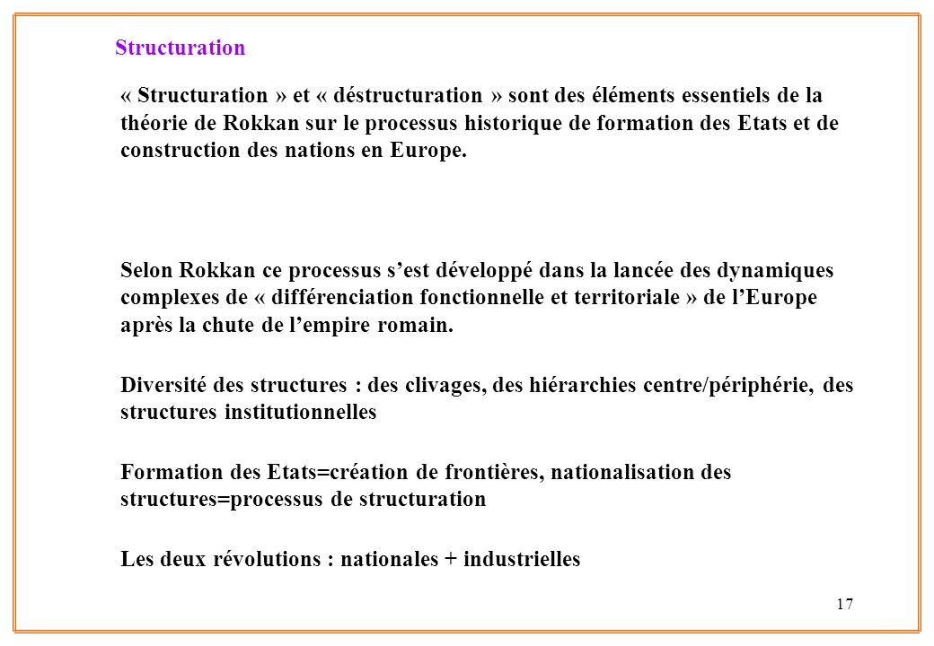 17 Structuration « Structuration » et « déstructuration » sont des éléments essentiels de la théorie de Rokkan sur le processus historique de formatio