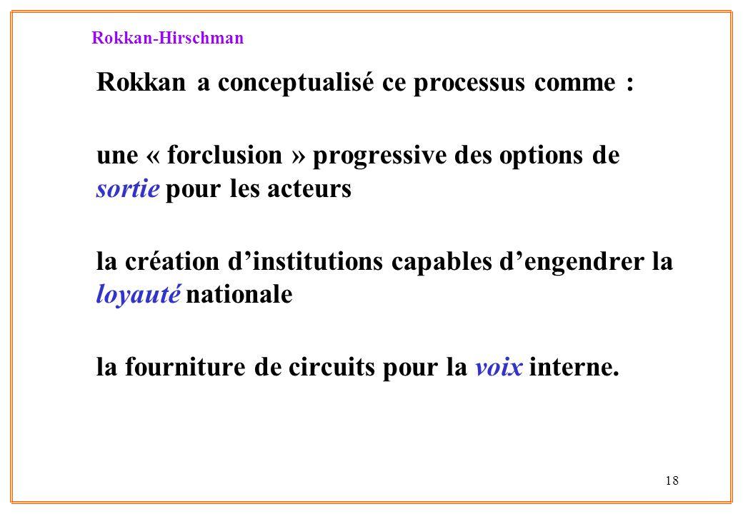 18 Rokkan-Hirschman Rokkan a conceptualisé ce processus comme : une « forclusion » progressive des options de sortie pour les acteurs la création dins