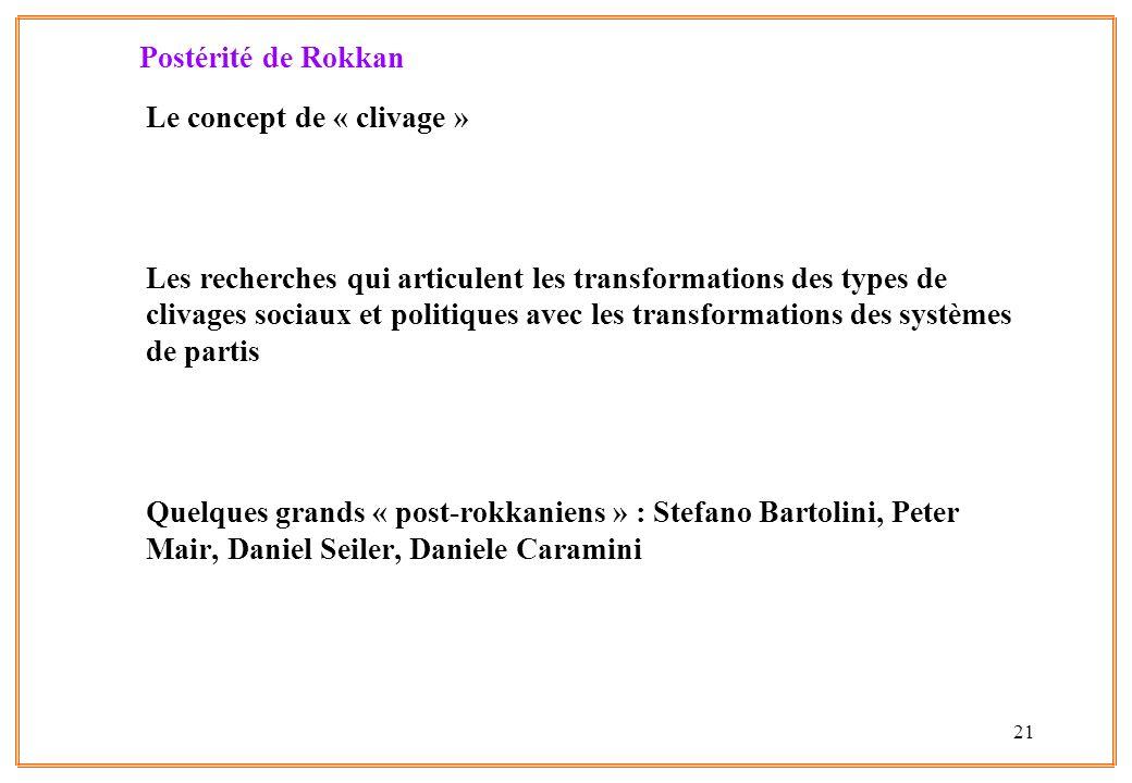21 Postérité de Rokkan Le concept de « clivage » Les recherches qui articulent les transformations des types de clivages sociaux et politiques avec le