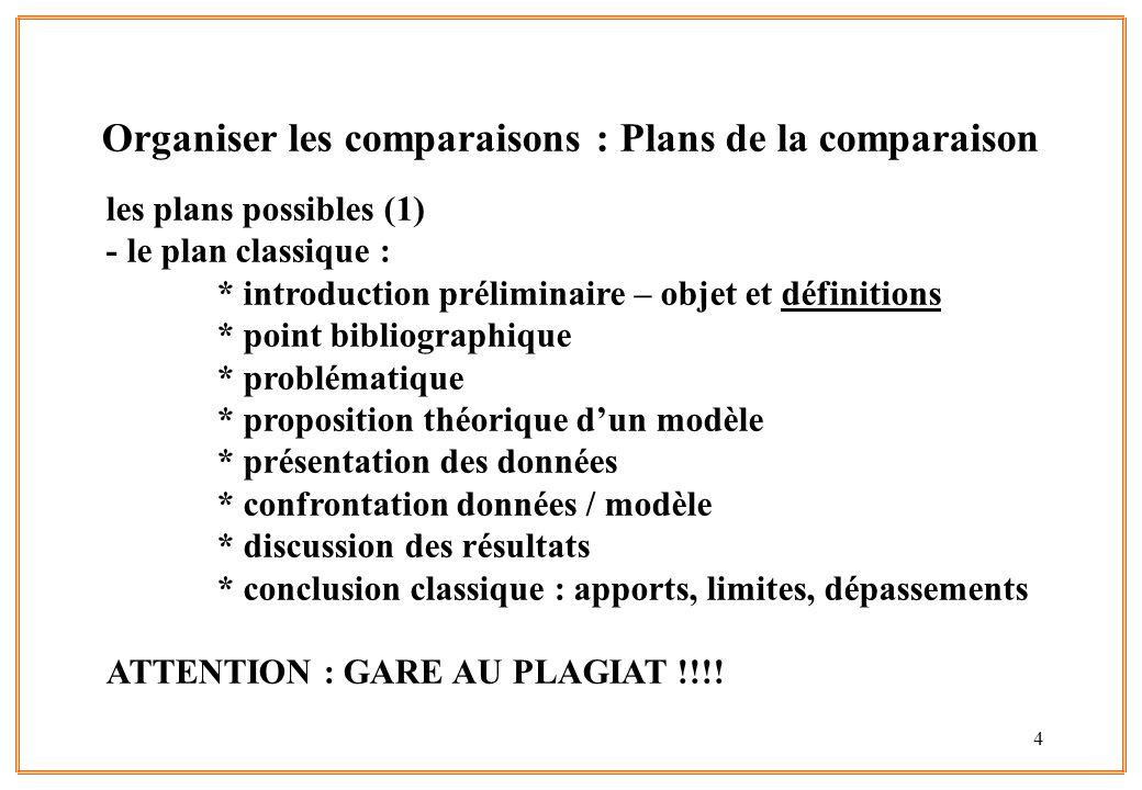 5 les plans possibles (2) - le plan comparatif : Objet - Définition Problématique Comparaison judicieuse Faits - Régularités sociales Holisme - Individualisme Différences et types sociaux « Effets sociétaux » Organiser les comparaisons : Plans de la comparaison
