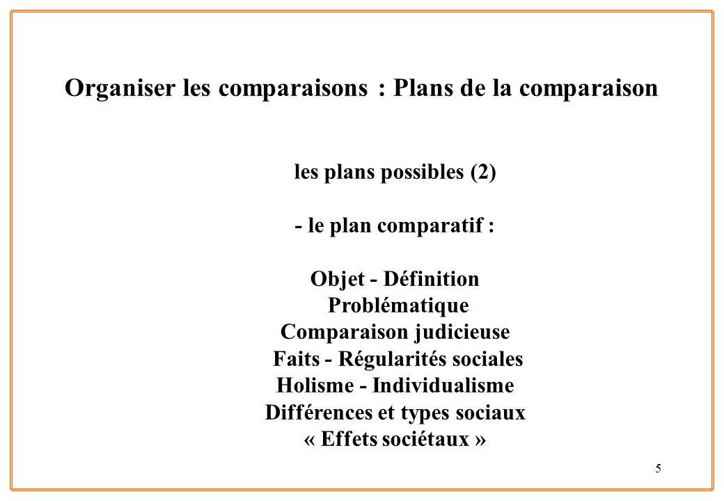 5 les plans possibles (2) - le plan comparatif : Objet - Définition Problématique Comparaison judicieuse Faits - Régularités sociales Holisme - Indivi