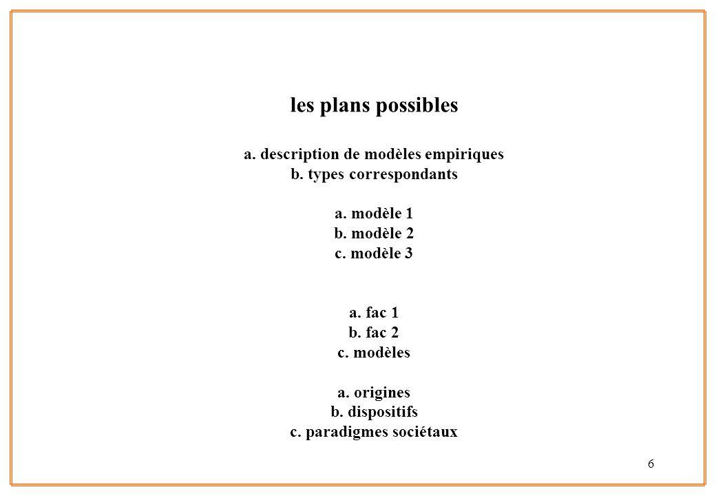 6 les plans possibles a. description de modèles empiriques b. types correspondants a. modèle 1 b. modèle 2 c. modèle 3 a. fac 1 b. fac 2 c. modèles a.