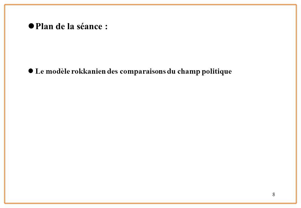 8 lPlan de la séance : lLe modèle rokkanien des comparaisons du champ politique
