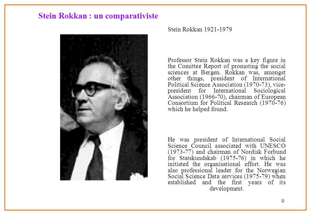 10 Le paradigme rokkanien Rokkan analyse le « contrôle territorial », les rapports économiques, les liens culturels pour comprendre la formation de lÉtat national, les clivages politiques et le système de partis qui émergent dans ces « conjonctures critiques »