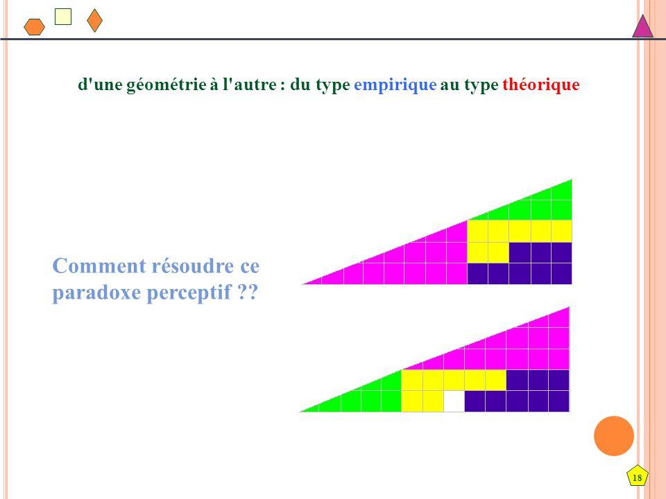18 Comment résoudre ce paradoxe perceptif ?? d'une géométrie à l'autre : du type empirique au type théorique