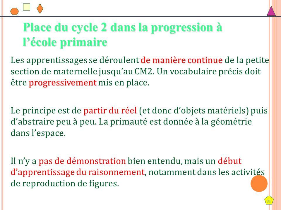 21 Place du cycle 2 dans la progression à lécole primaire de manière continue progressivement Les apprentissages se déroulent de manière continue de l