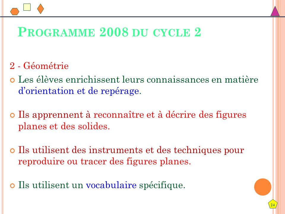 24 P ROGRAMME 2008 DU CYCLE 2 2 - Géométrie Les élèves enrichissent leurs connaissances en matière dorientation et de repérage. Ils apprennent à recon
