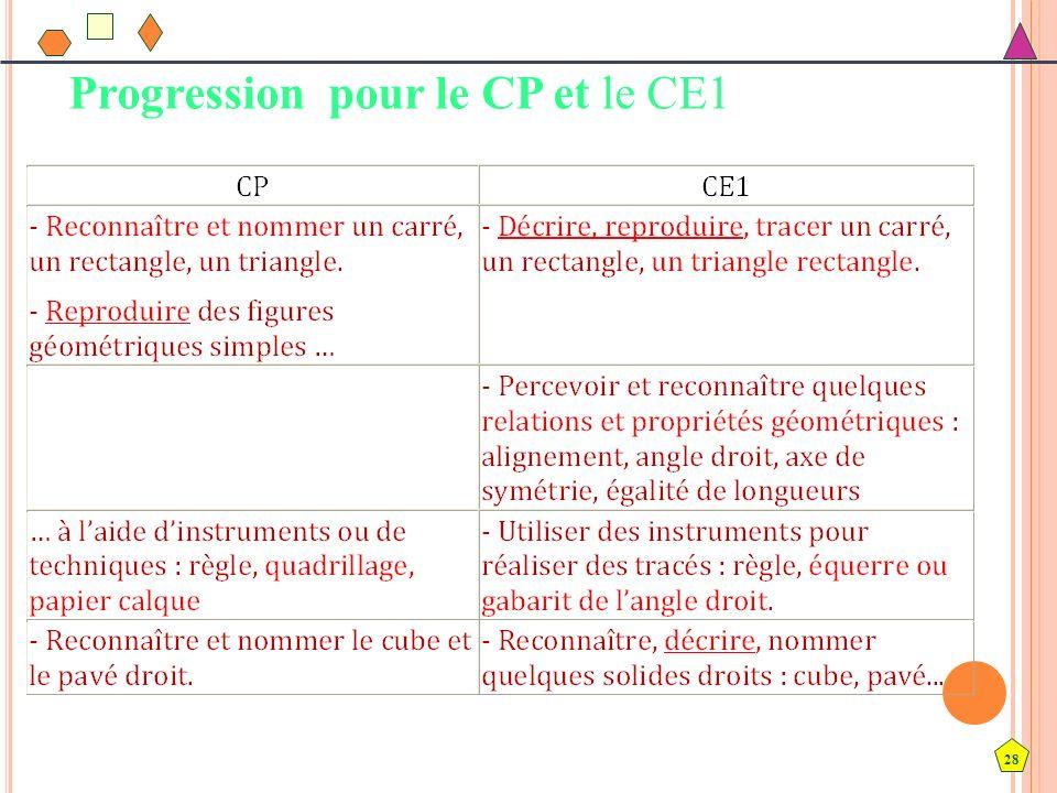 28 Progression pour le CP et le CE1