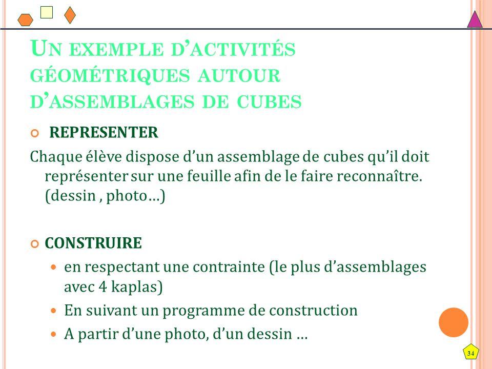 34 U N EXEMPLE D ACTIVITÉS GÉOMÉTRIQUES AUTOUR D ASSEMBLAGES DE CUBES REPRESENTER Chaque élève dispose dun assemblage de cubes quil doit représenter s