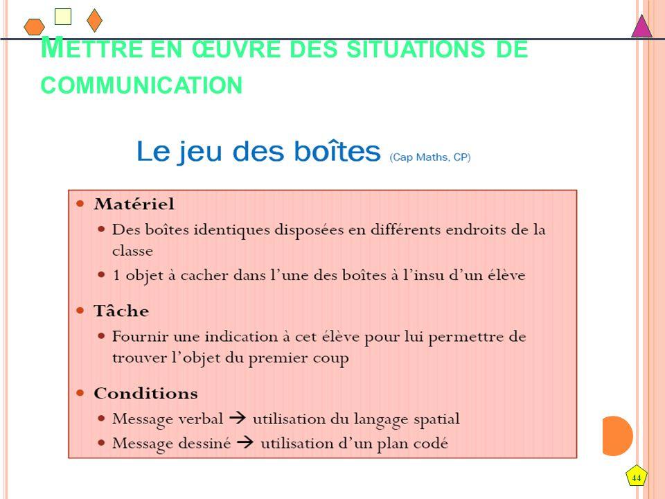 44 M ETTRE EN ŒUVRE DES SITUATIONS DE COMMUNICATION