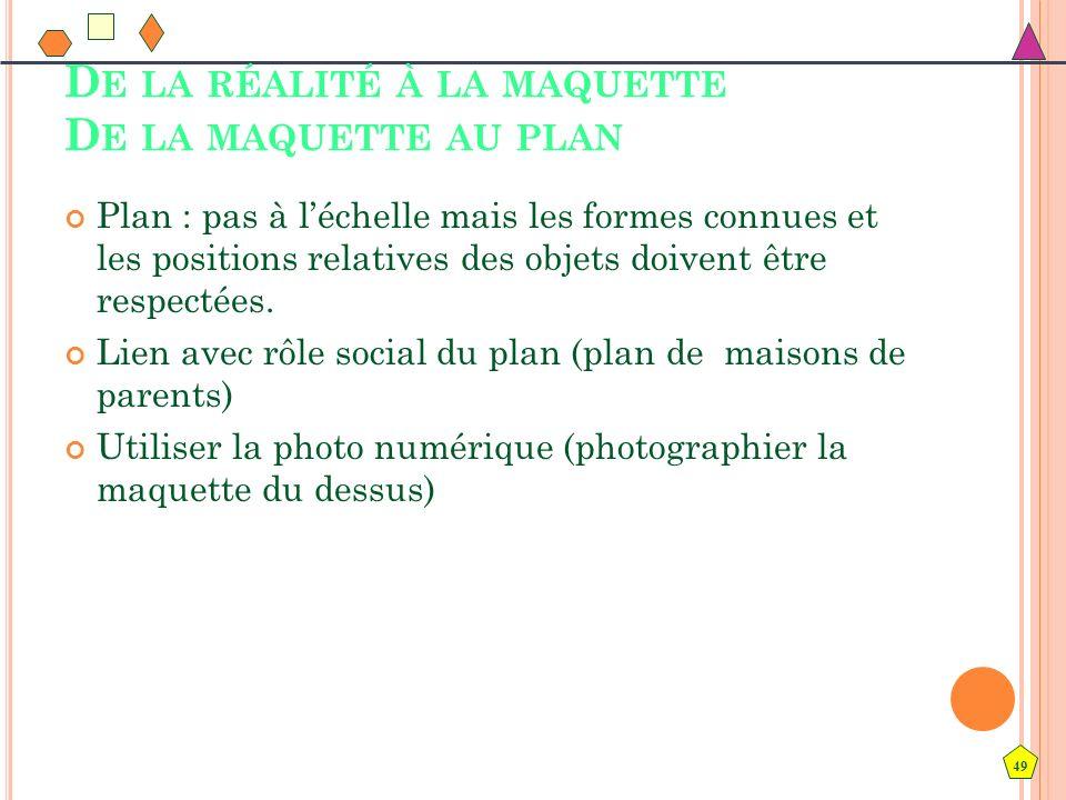 49 D E LA RÉALITÉ À LA MAQUETTE D E LA MAQUETTE AU PLAN Plan : pas à léchelle mais les formes connues et les positions relatives des objets doivent êt