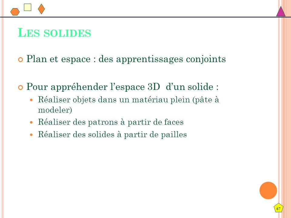 67 L ES SOLIDES Plan et espace : des apprentissages conjoints Pour appréhender lespace 3D dun solide : Réaliser objets dans un matériau plein (pâte à