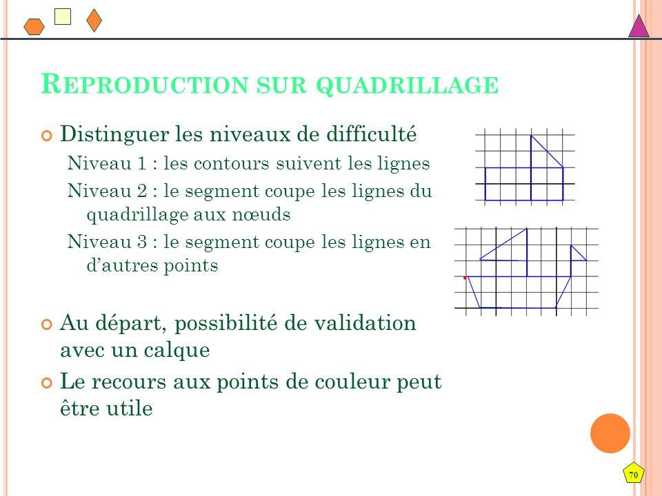 70 R EPRODUCTION SUR QUADRILLAGE Distinguer les niveaux de difficulté Niveau 1 : les contours suivent les lignes Niveau 2 : le segment coupe les ligne