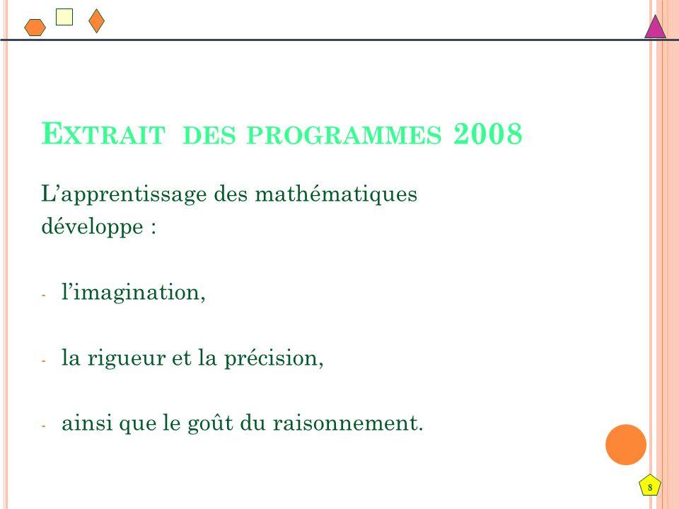 8 E XTRAIT DES PROGRAMMES 2008 Lapprentissage des mathématiques développe : - limagination, - la rigueur et la précision, - ainsi que le goût du raiso
