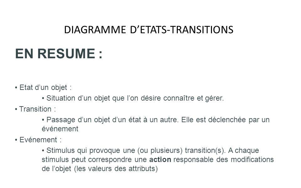 DIAGRAMME DETATS-TRANSITIONS EN RESUME : Etat dun objet : Situation dun objet que lon désire connaître et gérer. Transition : Passage dun objet dun ét