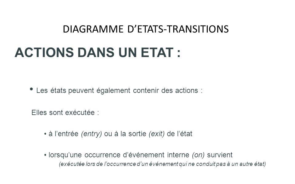 DIAGRAMME DETATS-TRANSITIONS ACTIONS DANS UN ETAT : Les états peuvent également contenir des actions : Elles sont exécutée : à lentrée (entry) ou à la