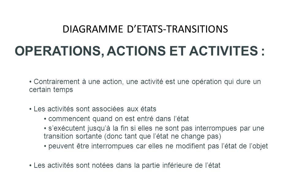 DIAGRAMME DETATS-TRANSITIONS OPERATIONS, ACTIONS ET ACTIVITES : Contrairement à une action, une activité est une opération qui dure un certain temps L