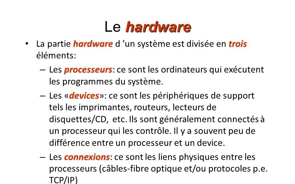 hardware Le hardware hardwaretrois La partie hardware d un système est divisée en trois éléments: processeurs – Les processeurs: ce sont les ordinateu