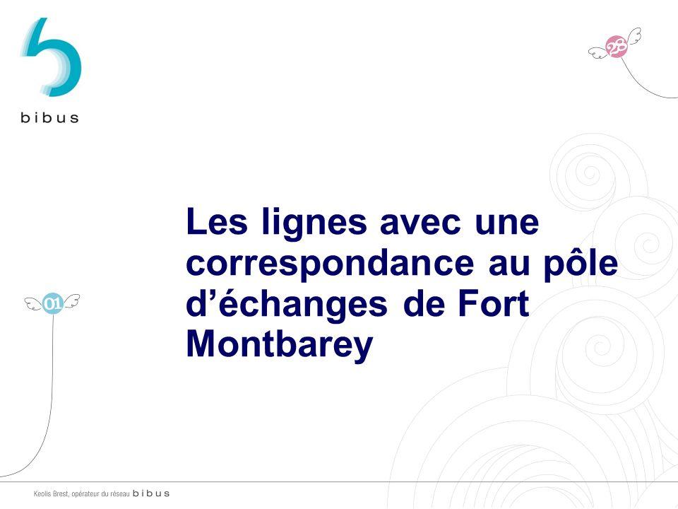 Les lignes avec une correspondance au pôle déchanges de Fort Montbarey
