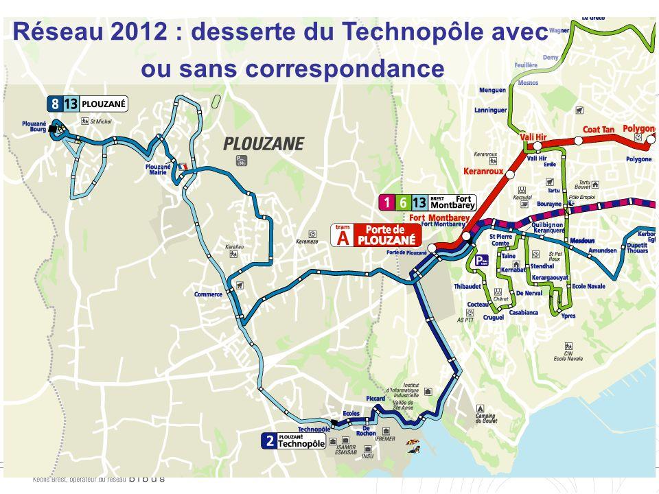 Réseau 2012 : desserte du Technopôle avec ou sans correspondance