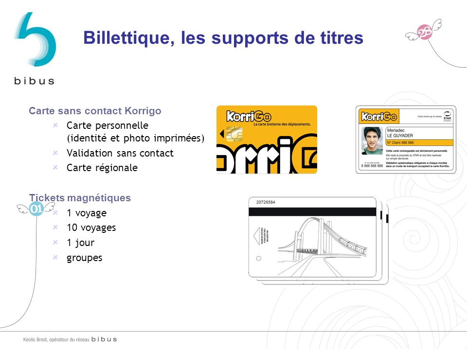 Carte sans contact Korrigo Carte personnelle (identité et photo imprimées) Validation sans contact Carte régionale Tickets magnétiques 1 voyage 10 voyages 1 jour groupes Billettique, les supports de titres
