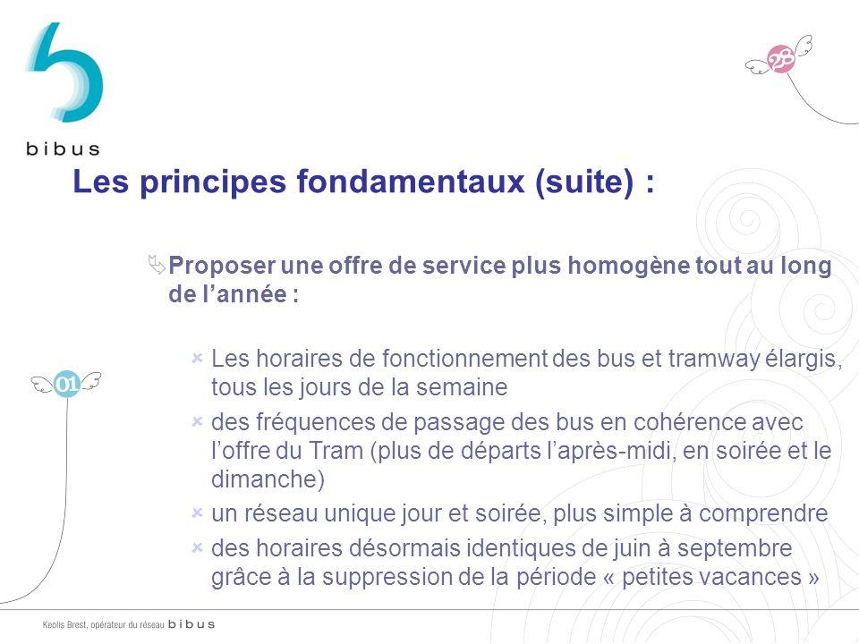 Les principes fondamentaux (suite) : Proposer une offre de service plus homogène tout au long de lannée : Les horaires de fonctionnement des bus et tr