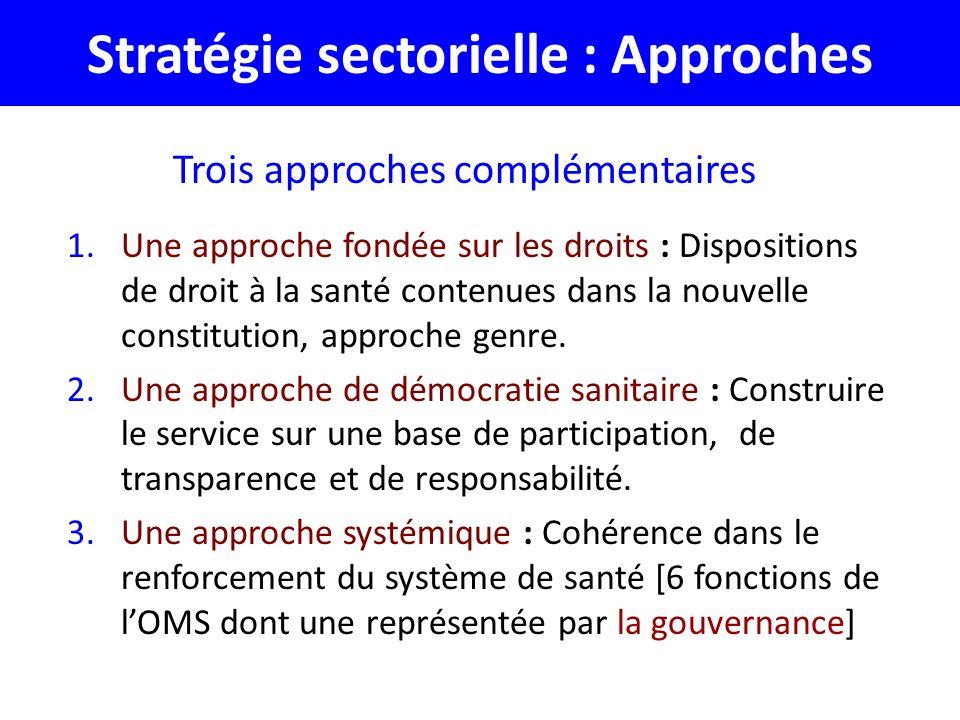 Stratégie sectorielle : Approches Trois approches complémentaires 1.Une approche fondée sur les droits : Dispositions de droit à la santé contenues dans la nouvelle constitution, approche genre.