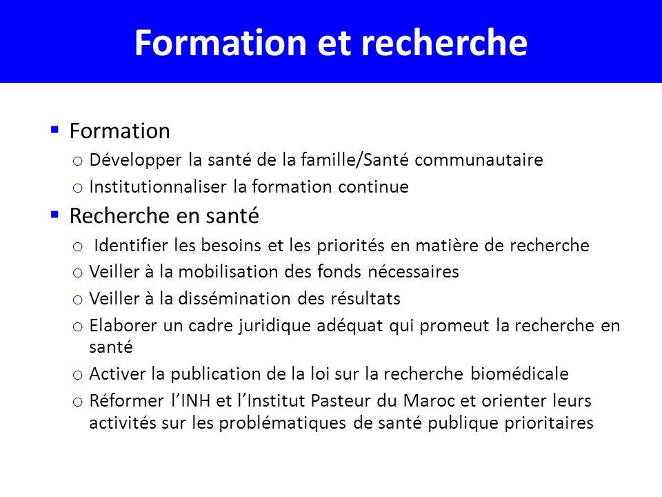 Formation et recherche Formation o Développer la santé de la famille/Santé communautaire o Institutionnaliser la formation continue Recherche en santé o Identifier les besoins et les priorités en matière de recherche o Veiller à la mobilisation des fonds nécessaires o Veiller à la dissémination des résultats o Elaborer un cadre juridique adéquat qui promeut la recherche en santé o Activer la publication de la loi sur la recherche biomédicale o Réformer lINH et lInstitut Pasteur du Maroc et orienter leurs activités sur les problématiques de santé publique prioritaires