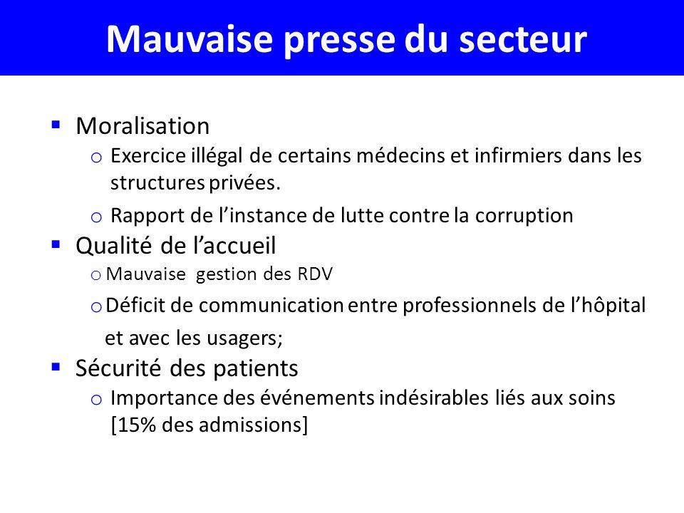 Moralisation o Exercice illégal de certains médecins et infirmiers dans les structures privées.
