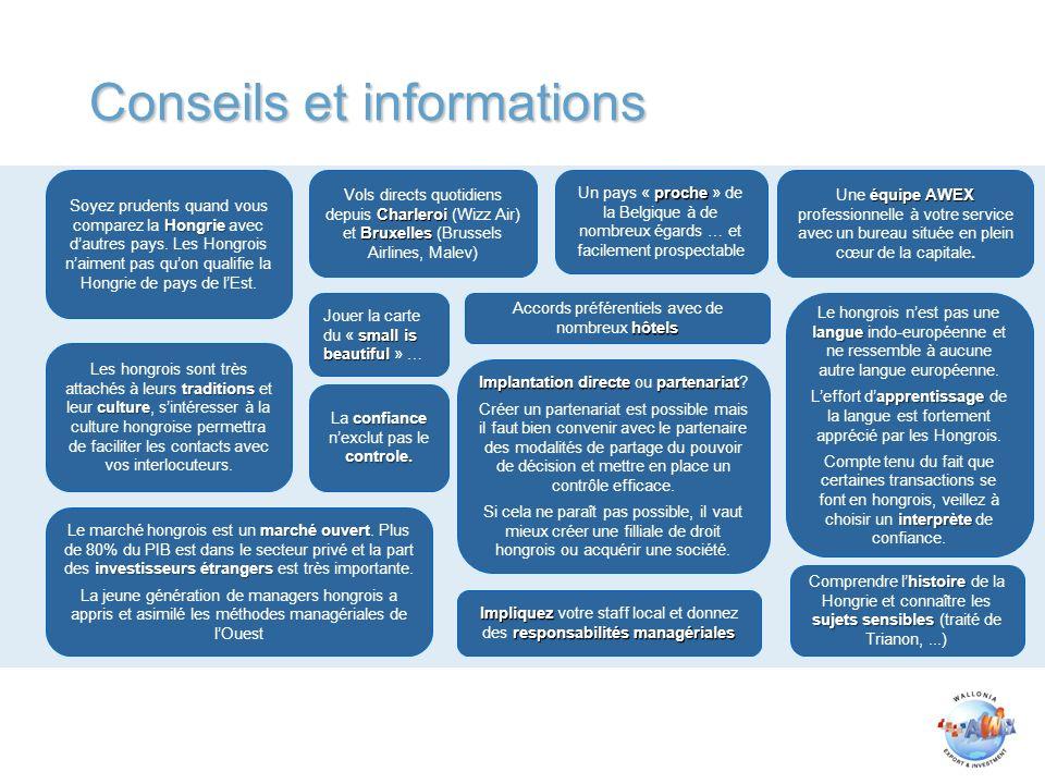 Conseils et informations proche Un pays « proche » de la Belgique à de nombreux égards … et facilement prospectable Charleroi Bruxelles Vols directs q