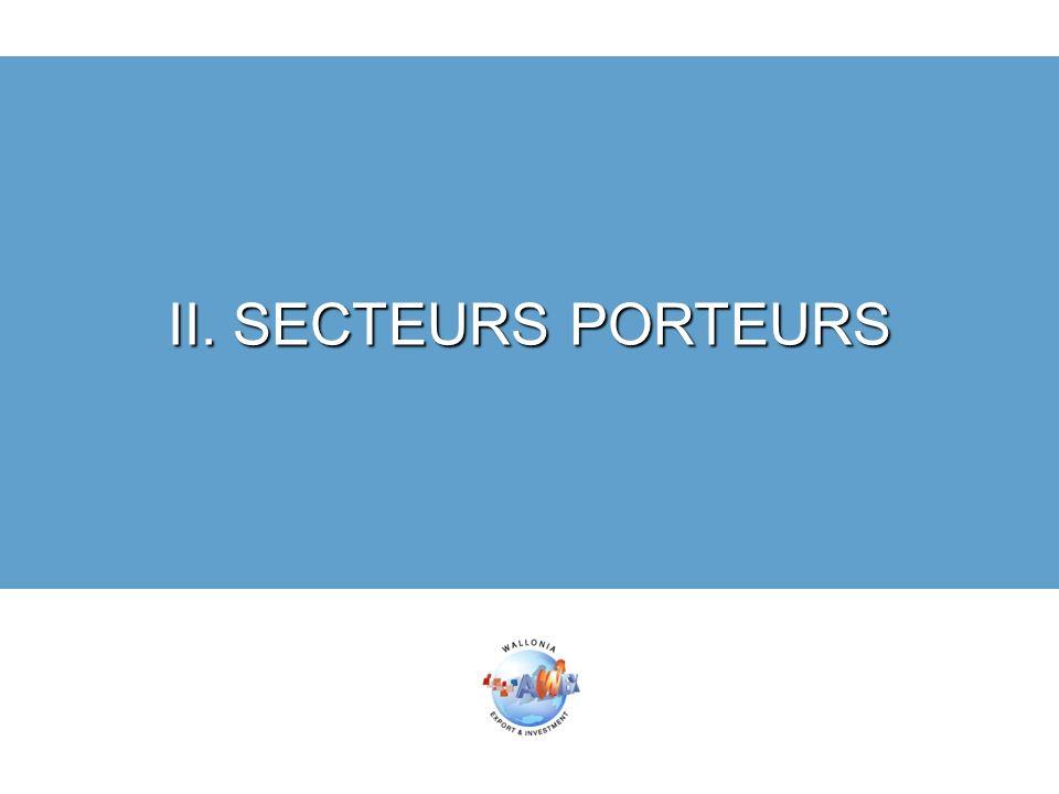 II. SECTEURS PORTEURS