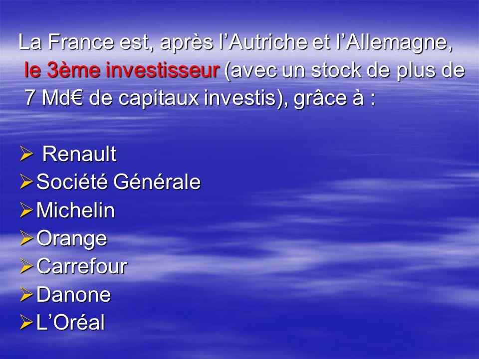 La France est, après lAutriche et lAllemagne, le 3ème investisseur (avec un stock de plus de le 3ème investisseur (avec un stock de plus de 7 Md de ca