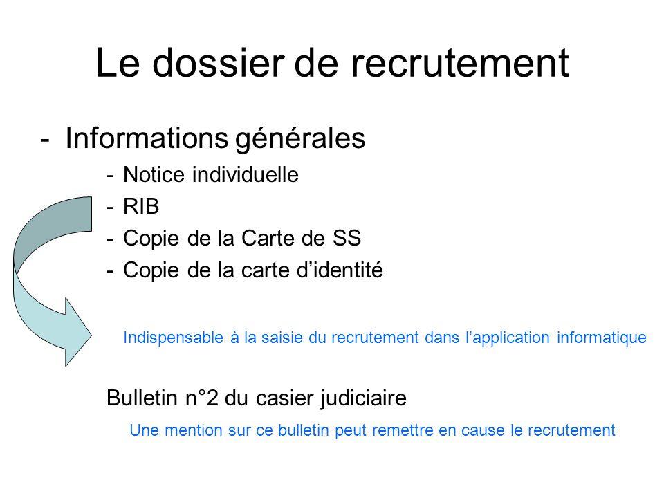 Le dossier de recrutement -Informations générales -Notice individuelle -RIB -Copie de la Carte de SS -Copie de la carte didentité Bulletin n°2 du casi