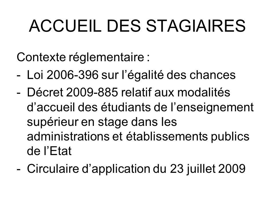 ACCUEIL DES STAGIAIRES Contexte réglementaire : -Loi 2006-396 sur légalité des chances -Décret 2009-885 relatif aux modalités daccueil des étudiants d