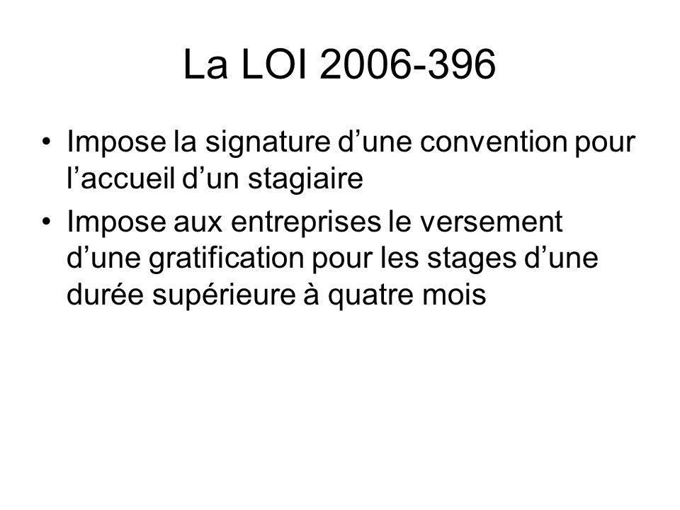 La LOI 2006-396 Impose la signature dune convention pour laccueil dun stagiaire Impose aux entreprises le versement dune gratification pour les stages