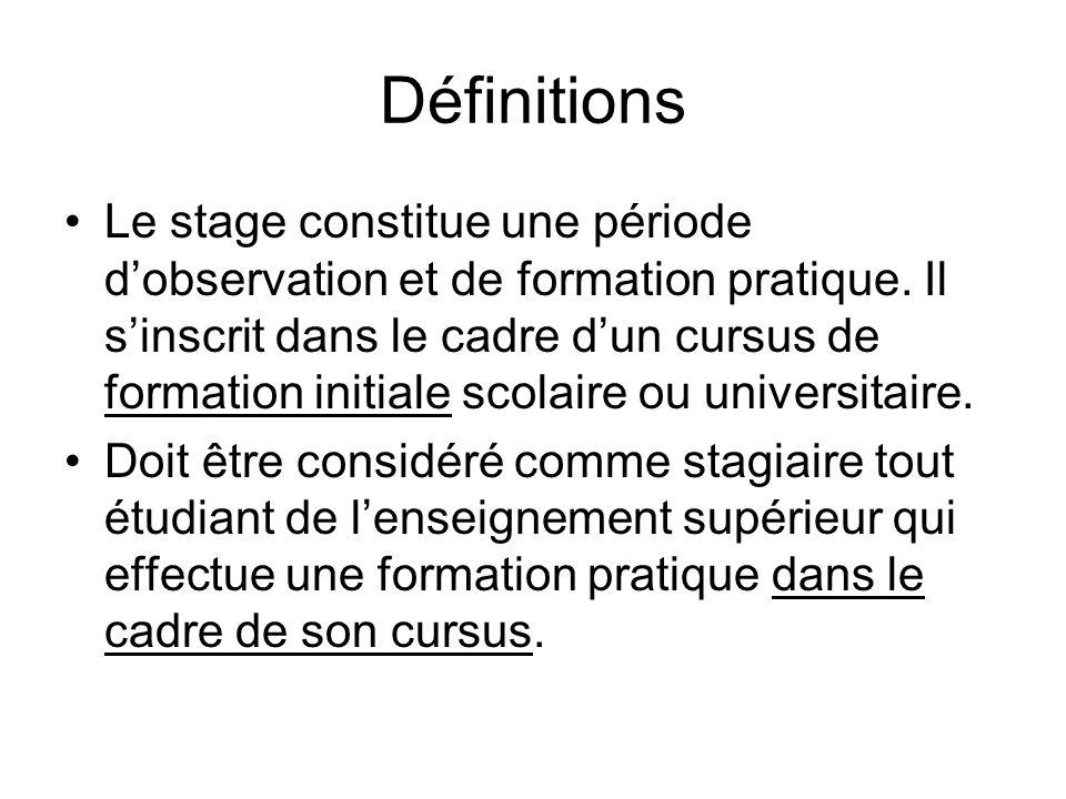 Définitions Le stage constitue une période dobservation et de formation pratique. Il sinscrit dans le cadre dun cursus de formation initiale scolaire