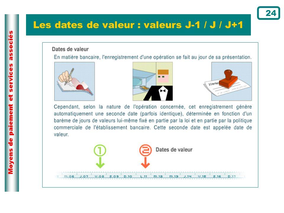 Moyens de paiement et services associés Les dates de valeur : valeurs J-1 / J / J+1 24