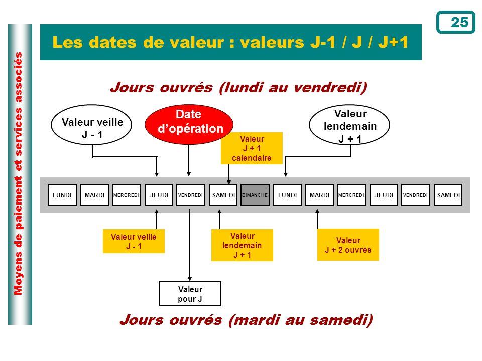 Moyens de paiement et services associés Les dates de valeur : valeurs J-1 / J / J+1 Jours ouvrés (lundi au vendredi) LUNDI MARDI MERCREDI JEUDI VENDRE