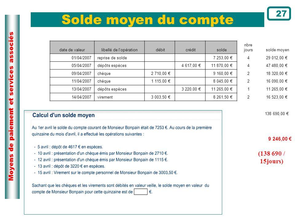 Moyens de paiement et services associés Solde moyen du compte 27 date de valeurlibellé de l'opération débit crédit solde nbre jourssolde moyen 01/04/2