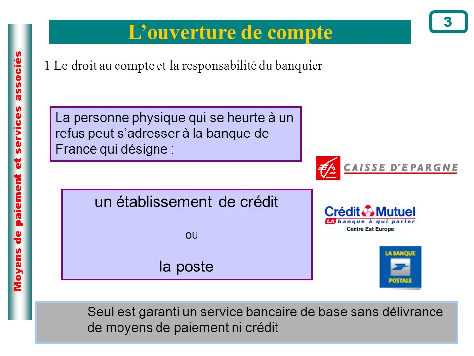 Moyens de paiement et services associés Louverture de compte 3 La personne physique qui se heurte à un refus peut sadresser à la banque de France qui