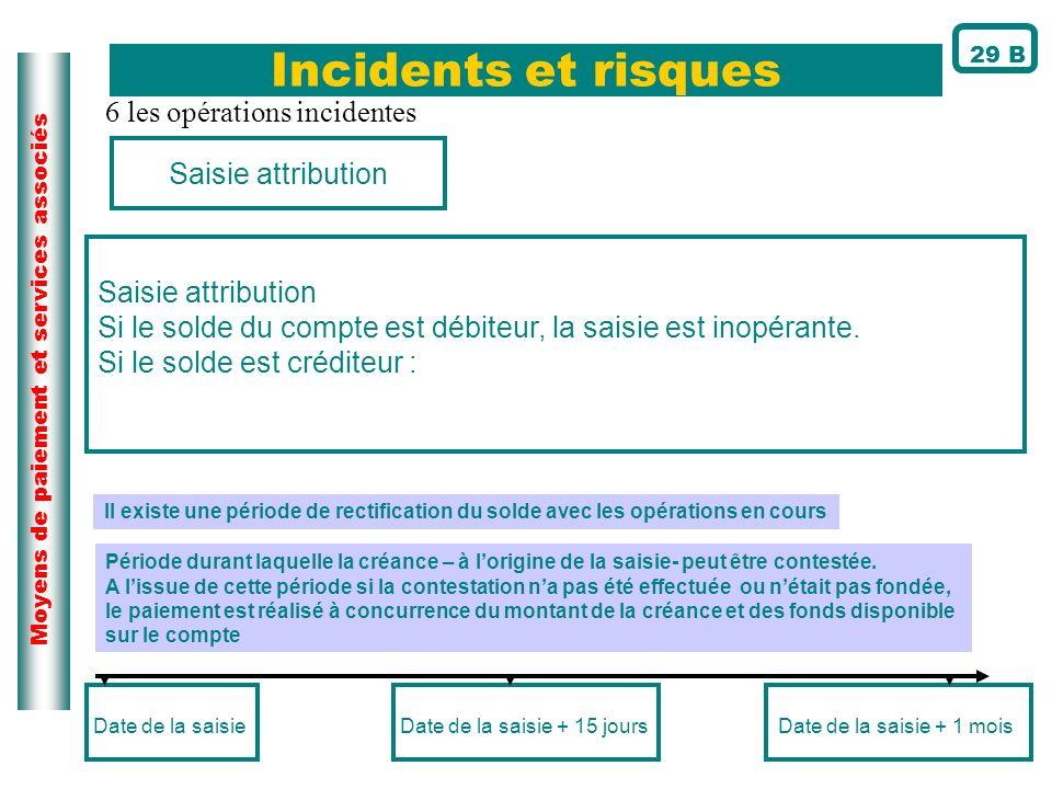 Moyens de paiement et services associés Incidents et risques 29 B Saisie attribution Il existe une période de rectification du solde avec les opératio