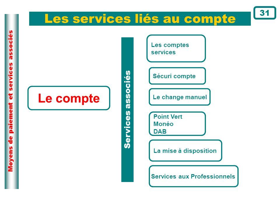 Moyens de paiement et services associés Les services liés au compte Les comptes services Point Vert Monéo DAB Le change manuel Le compte Sécuri compte
