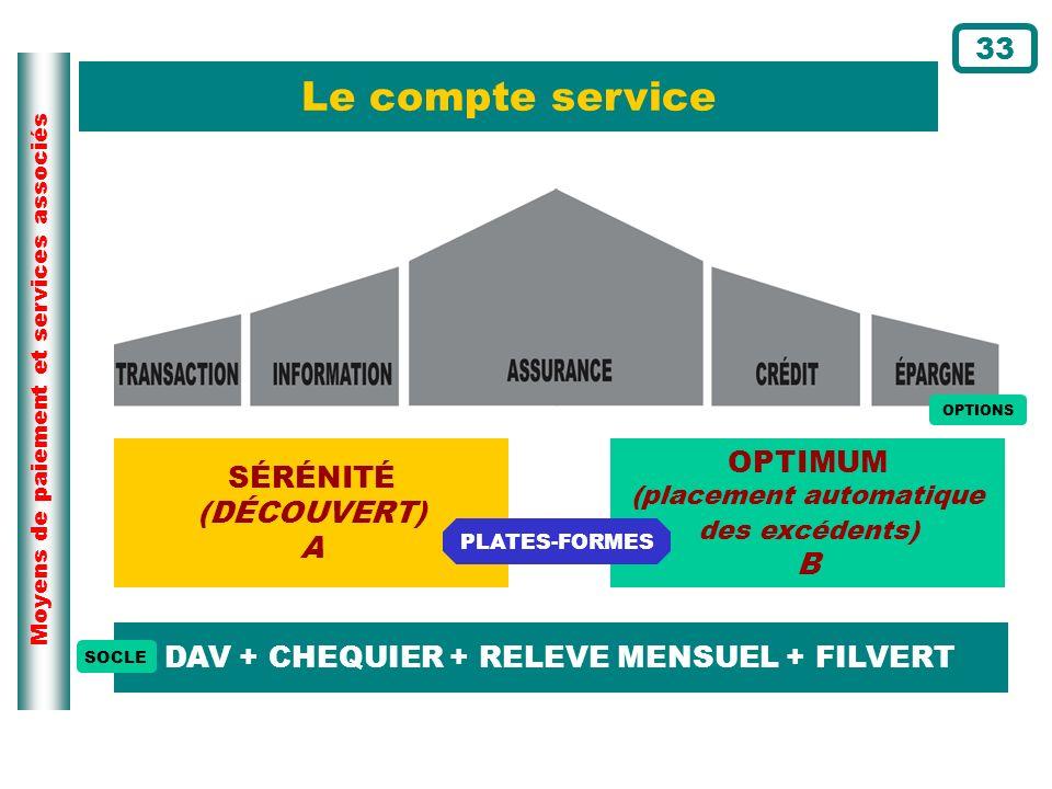 Moyens de paiement et services associés Le compte service DAV + CHEQUIER + RELEVE MENSUEL + FILVERT SOCLE SÉRÉNITÉ (DÉCOUVERT) A OPTIMUM (placement au