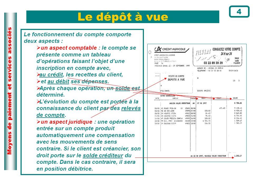 Moyens de paiement et services associés Le dépôt à vue Le fonctionnement du compte comporte deux aspects : un aspect comptable : le compte se présente