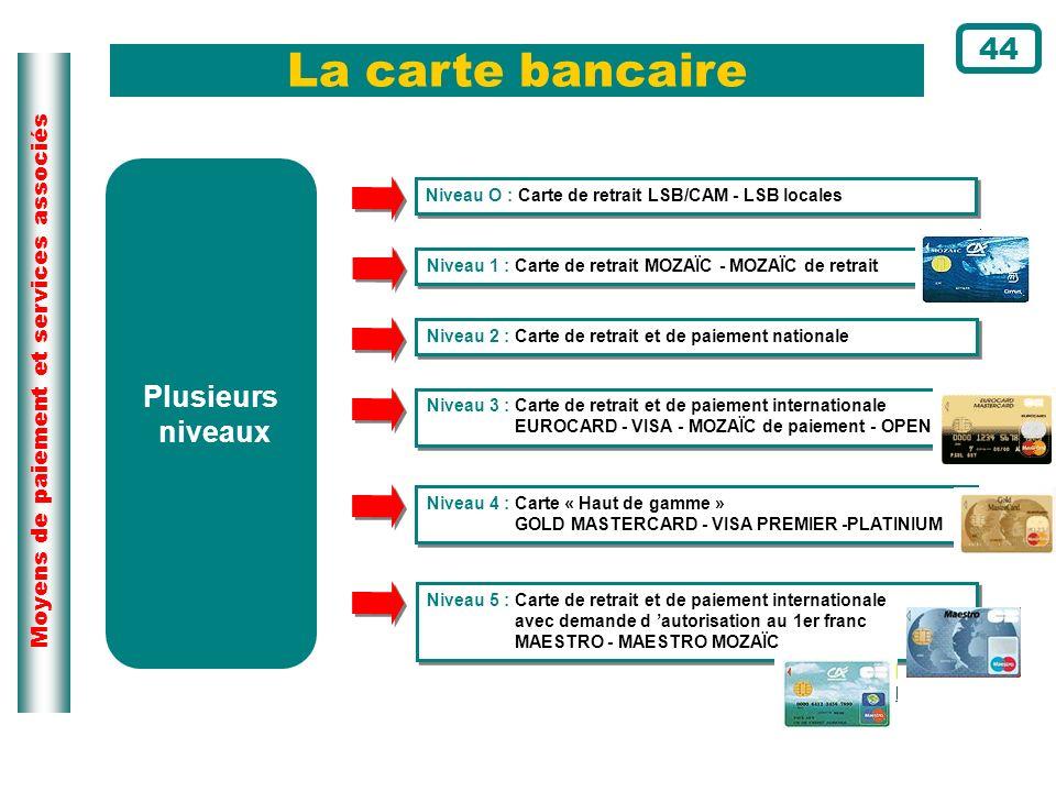 Moyens de paiement et services associés La carte bancaire Plusieurs niveaux Niveau 5 : Carte de retrait et de paiement internationale avec demande d a