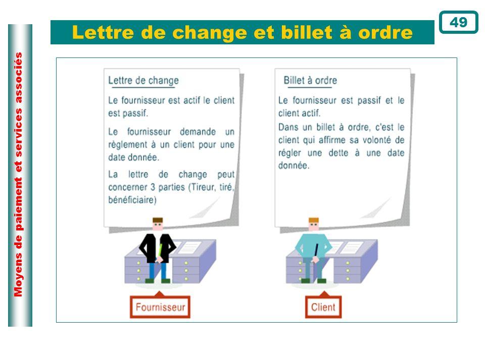 Moyens de paiement et services associés Lettre de change et billet à ordre 49