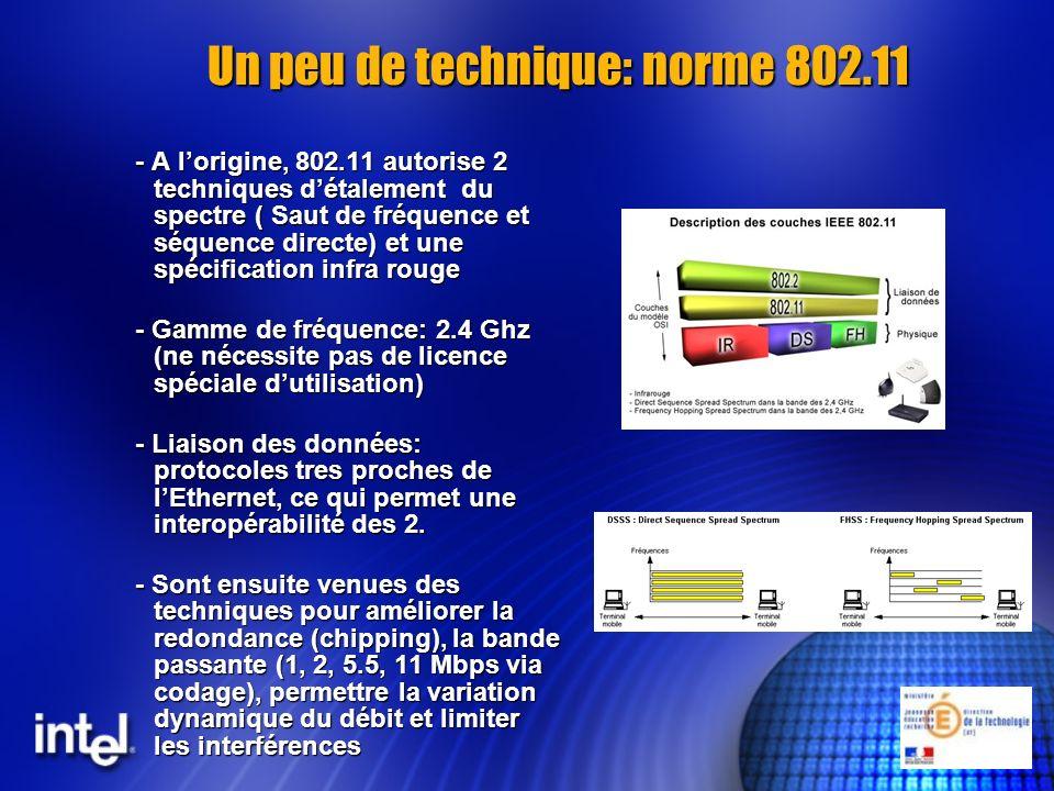 Un peu de technique: norme 802.11 - A lorigine, 802.11 autorise 2 techniques détalement du spectre ( Saut de fréquence et séquence directe) et une spé