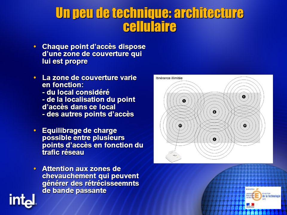 Un peu de technique: architecture cellulaire Chaque point daccès dispose dune zone de couverture qui lui est propre Chaque point daccès dispose dune z
